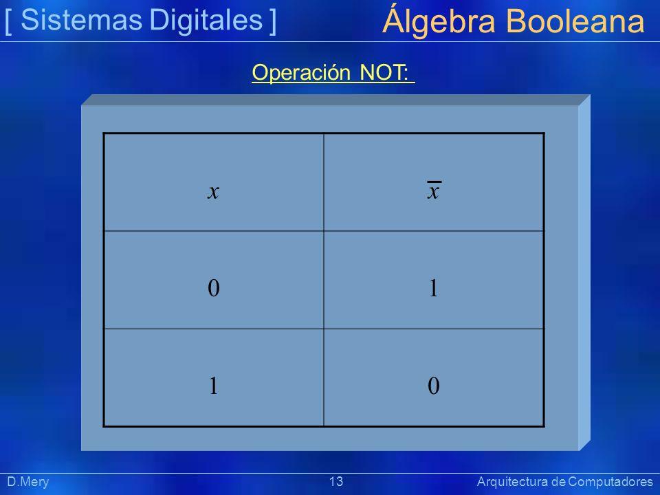 Álgebra Booleana [ Sistemas Digitales ] x 1 Operación NOT: